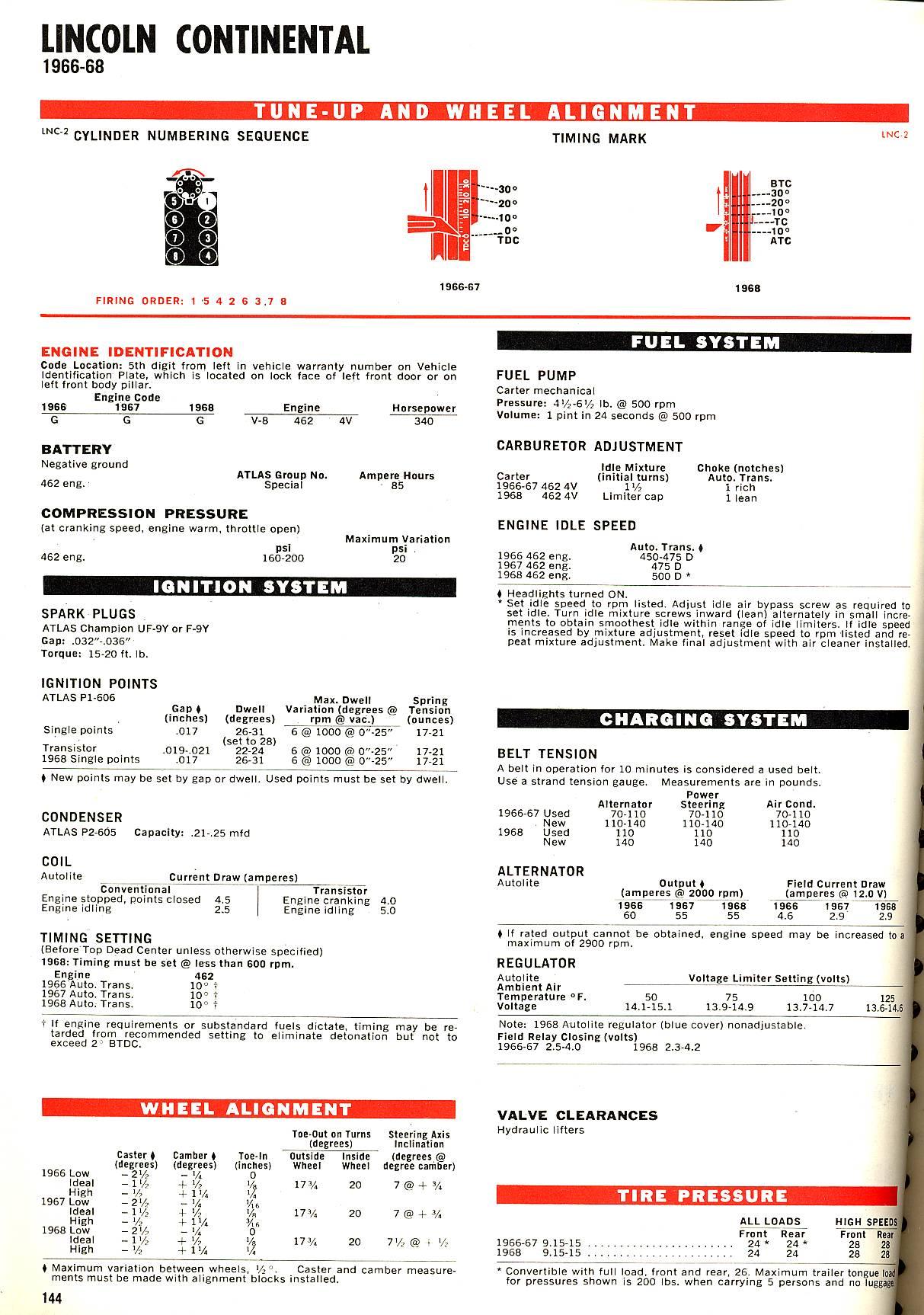 28 1965 lincoln continental service manual pdf 38321 lincoln continental specs 1961 1962. Black Bedroom Furniture Sets. Home Design Ideas