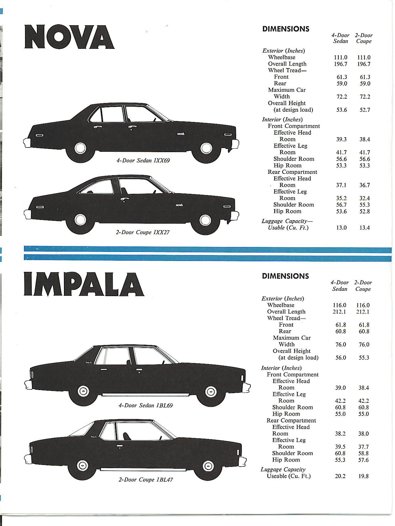 Old Police Cars >> 1978 Chevrolet Police cars