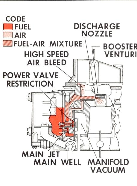 Ford 60 fuel system diagram
