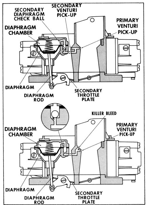 MCarbHollB150_Picture22 Plymouth Transmission Diagrams on
