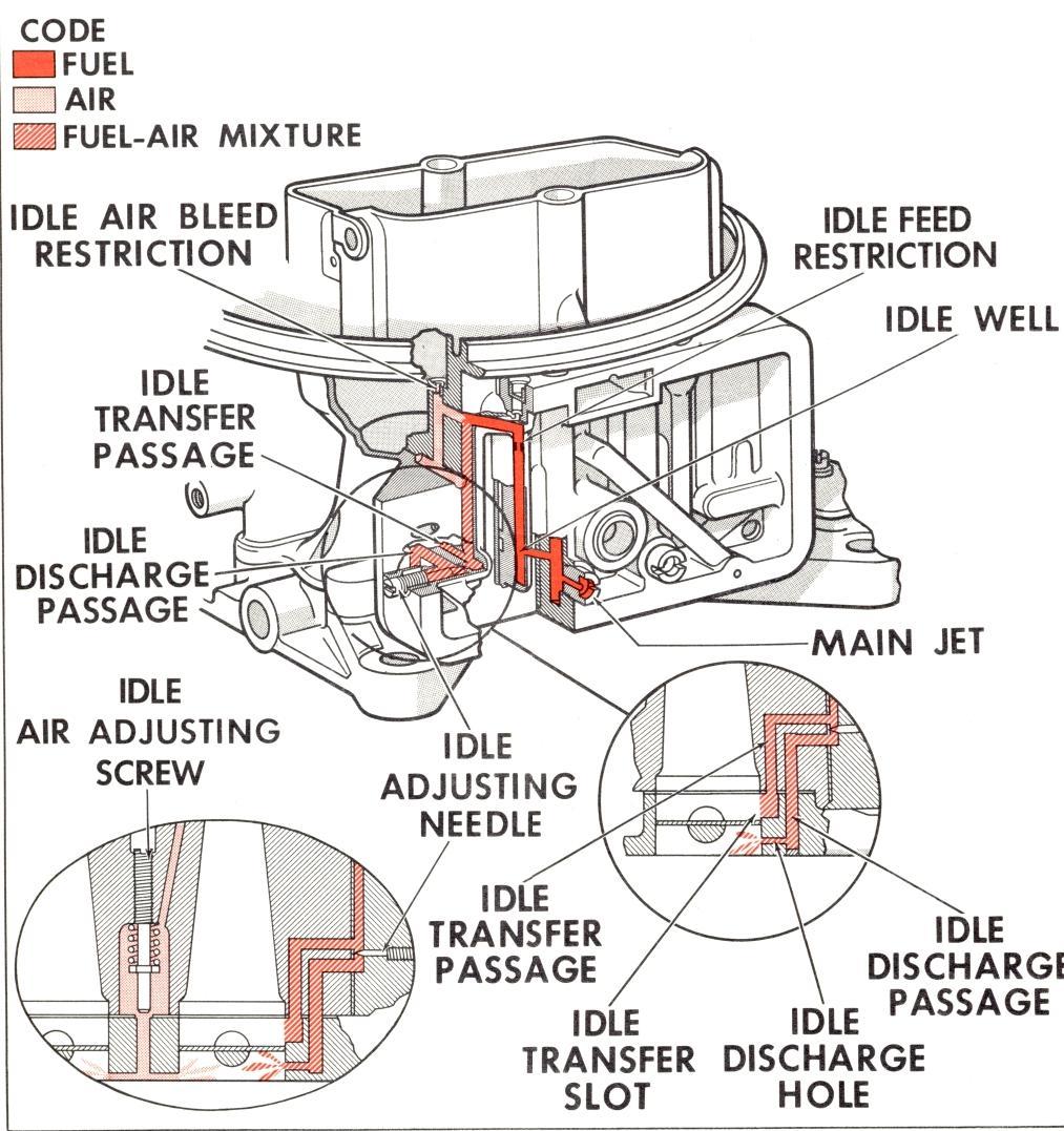 holley 2300c  4160  4160c carbs