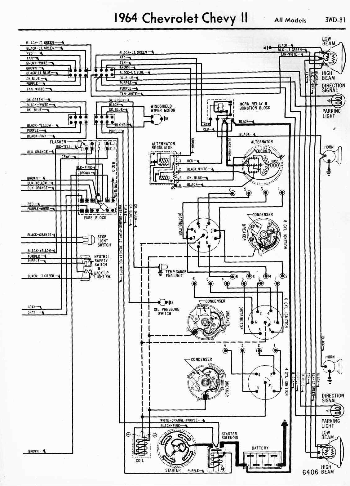 DIAGRAM] 1967 Chevy Nova Dash Wiring Diagram FULL Version HD Quality Wiring  Diagram - LUMI-DIAGRAM.RADD.FR