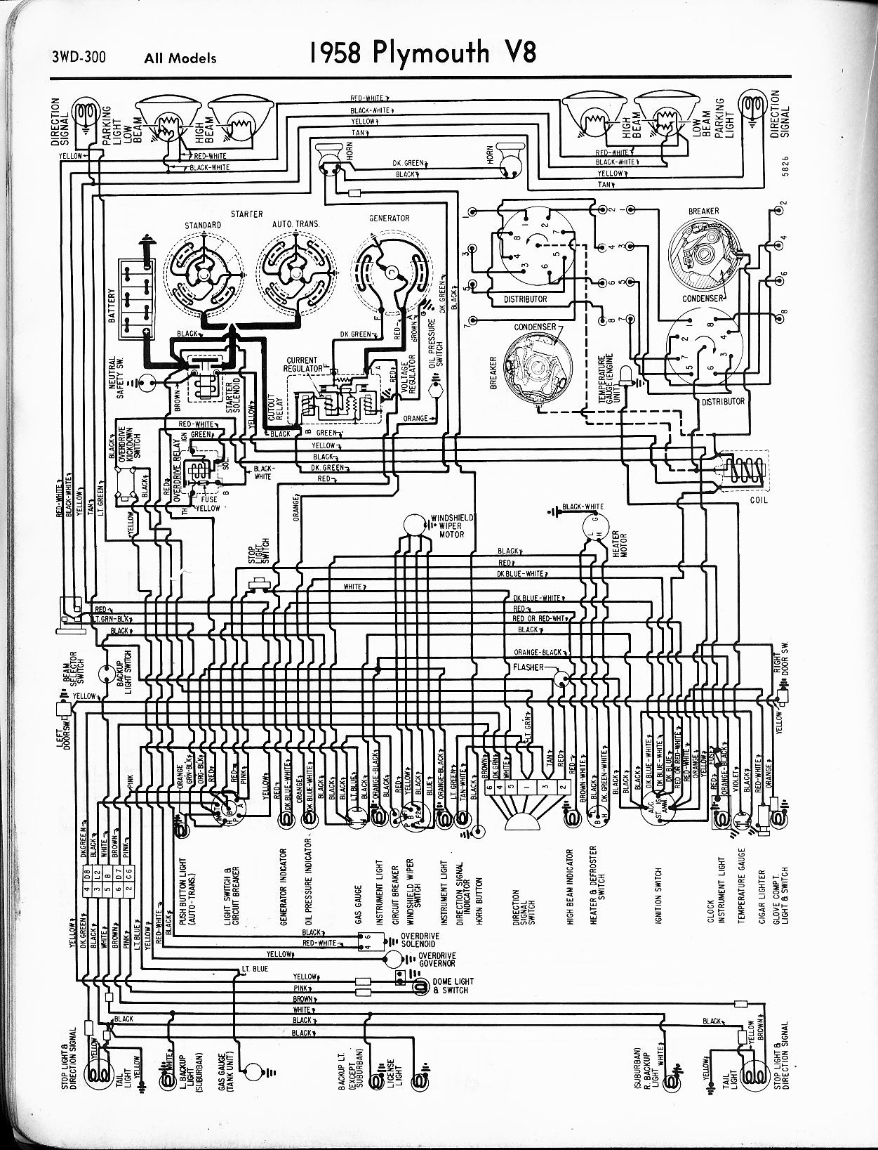 1957 chevy wiring harness diagram for horn 1956 1965 plymouth wiring the old car manual project #3