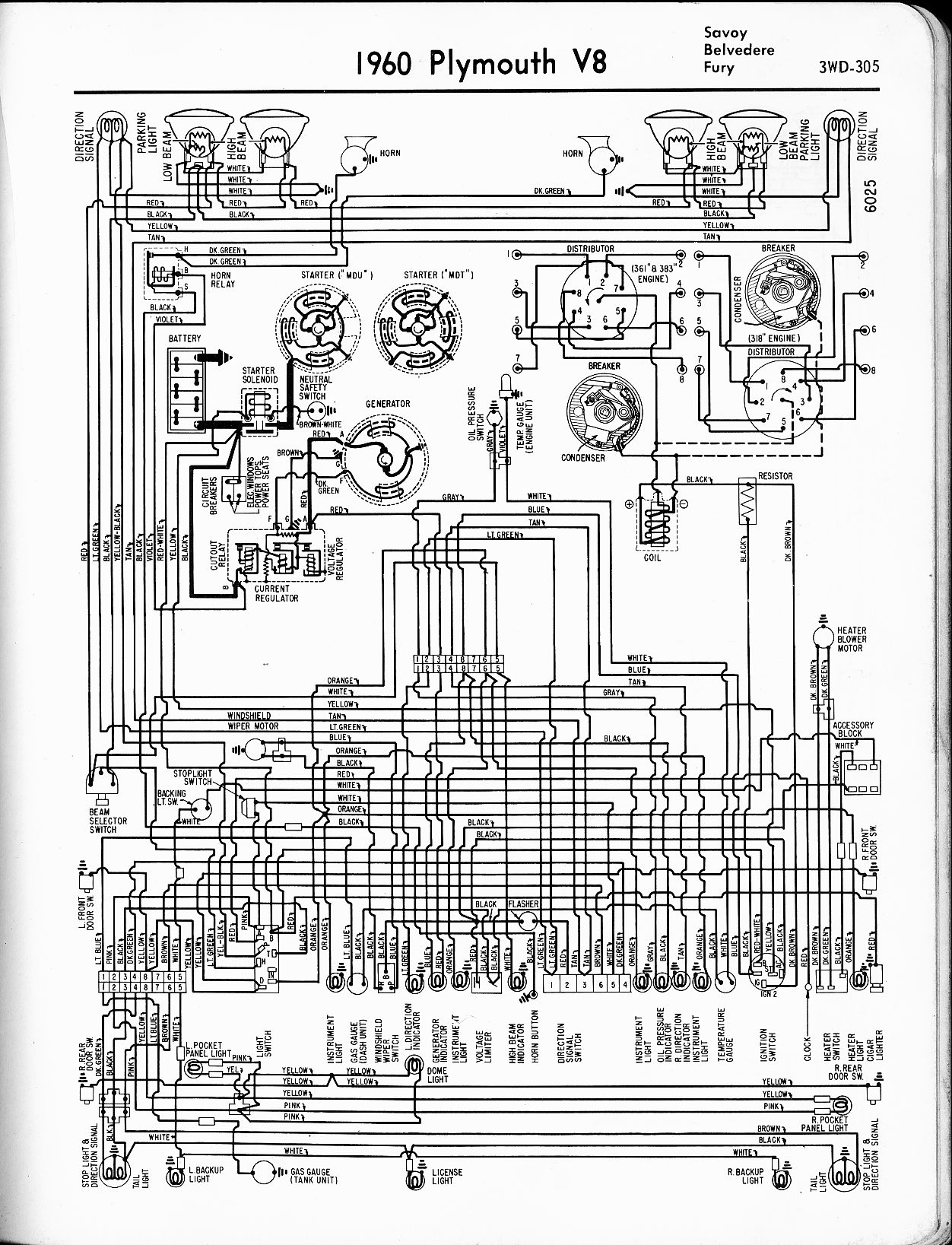 1967 plymouth satellite wiring diagram car repair manual wiring