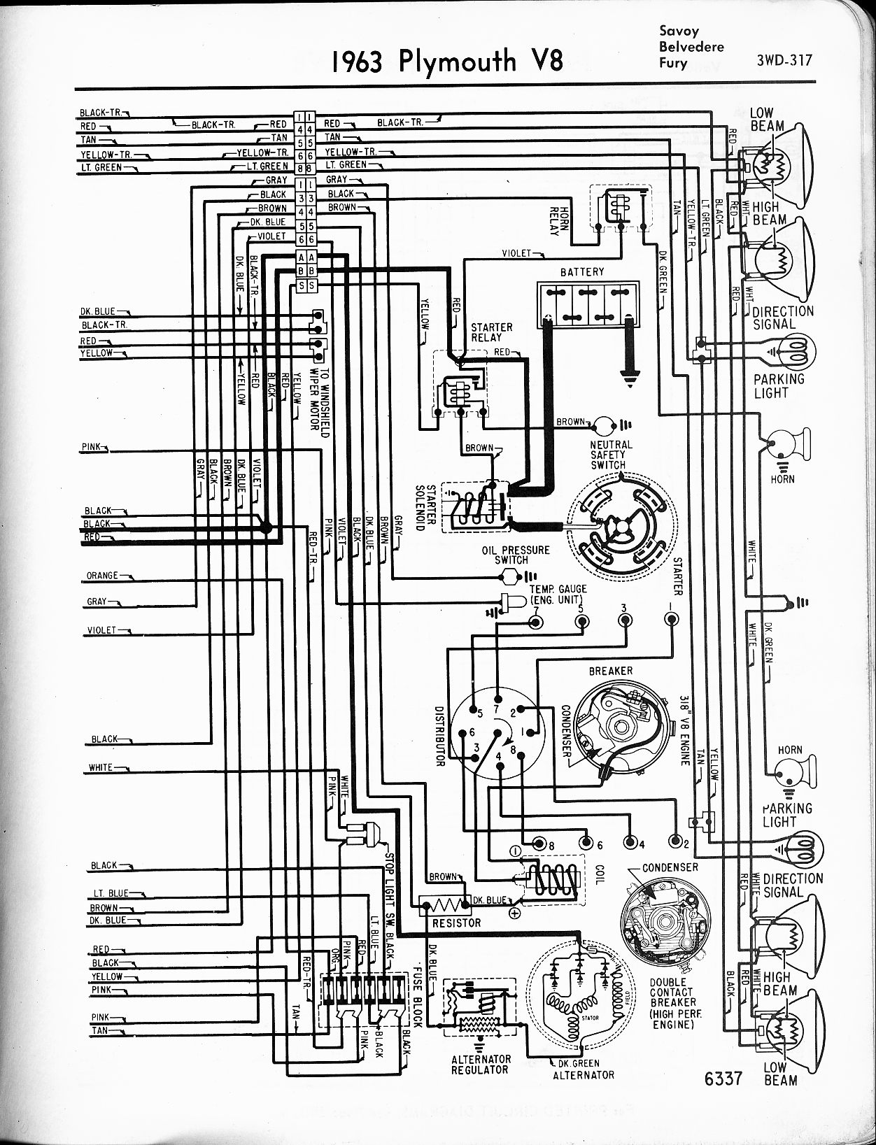 1956 1965 plymouth wiring the car manual project