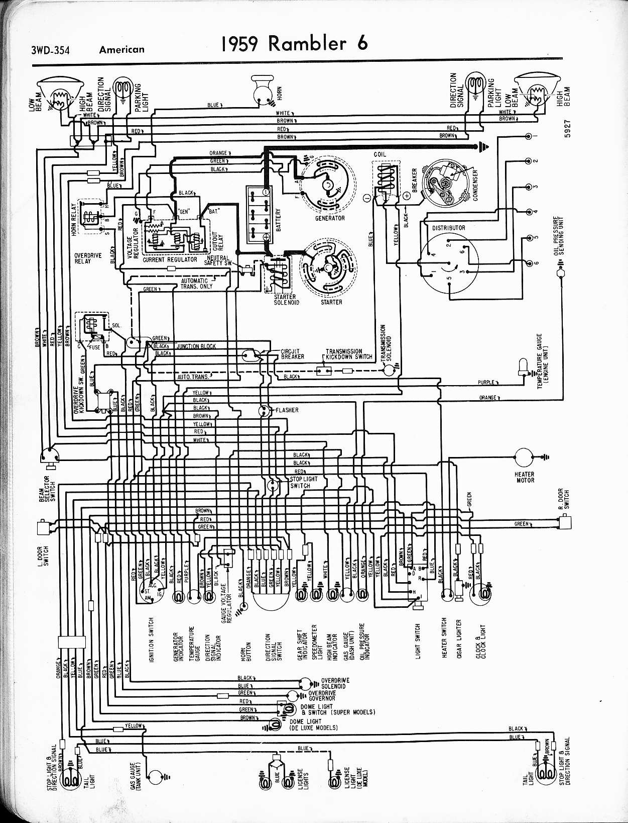 Wiring Diagram 1968 Amc Rebel on amc amx fuse box