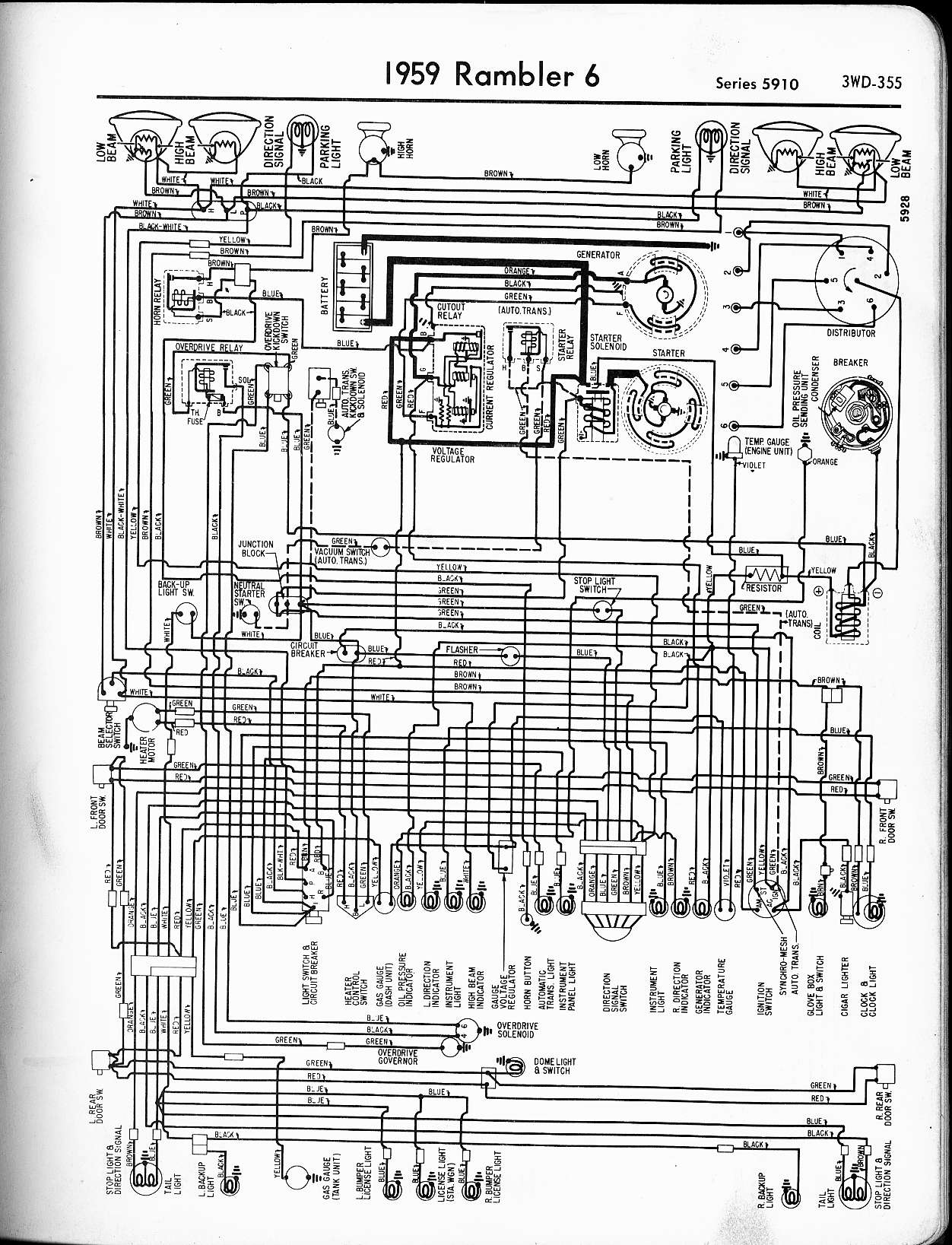 Rambler wiring diagrams - The Old Car Manual Project